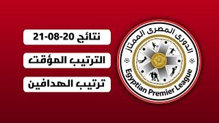 نتائج و ترتيب الدوري المصري 2021 اليوم الجمعة   ترتيب هدافين الدوري المصري