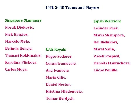 IPTL 2015 Teams and Players (International Premier Tennis League)