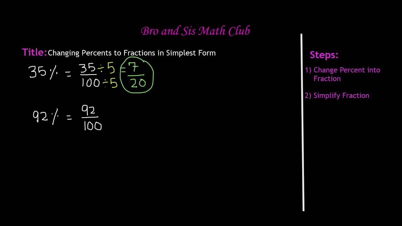 6th Grade Math Changing Percents to Fractions in Simplest Form ...