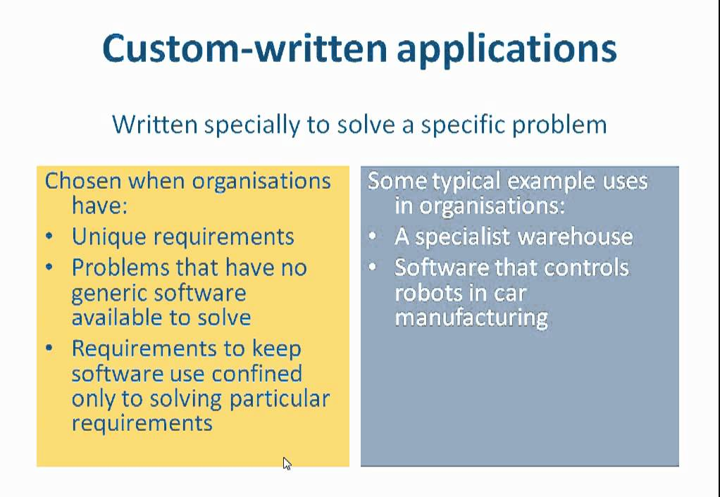 What is Custom Software?