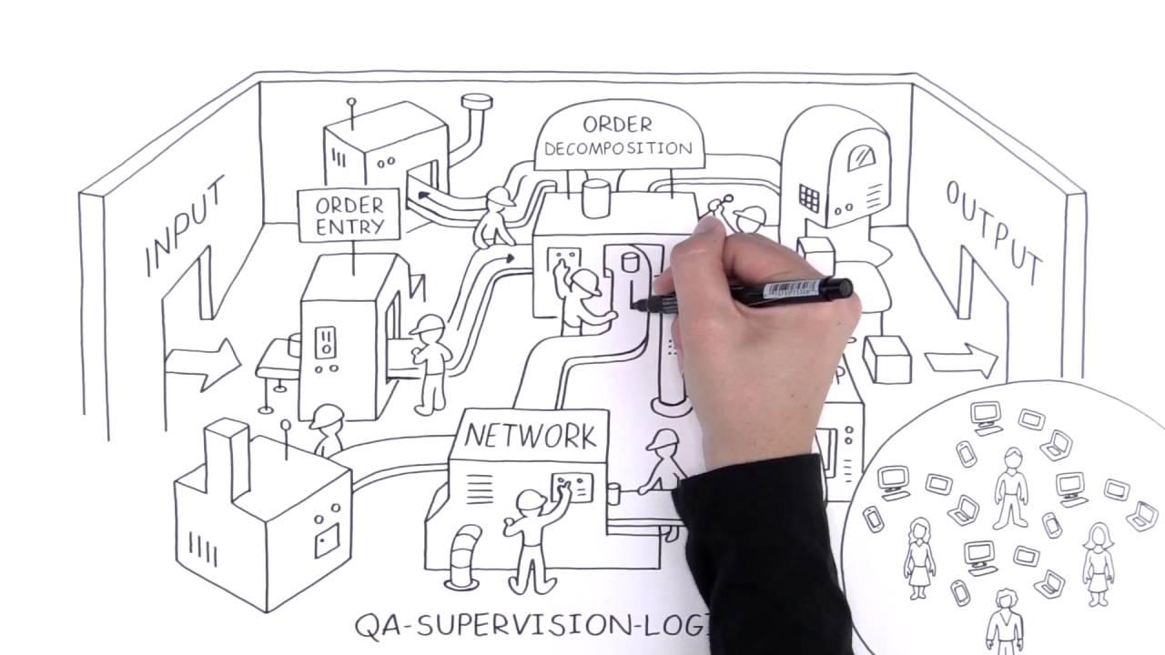 Amdocs Enterprise Service Delivery Solution