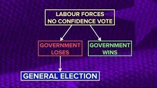 So what happens next? RT UK's Shadia explains