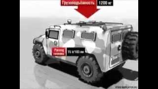 видео Технические характеристики Hummer / Хаммер