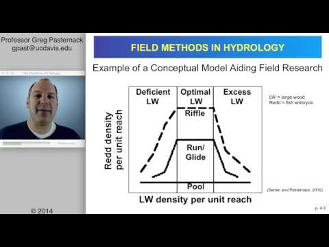 Field Methods in Hydrology, Chapter 4- Theoretical Basis for Field Research