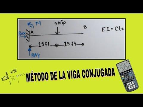 Esfuerzo máximo producido por momento FLECTOR MDSolids40(flexion) from YouTube · Duration:  5 minutes 2 seconds
