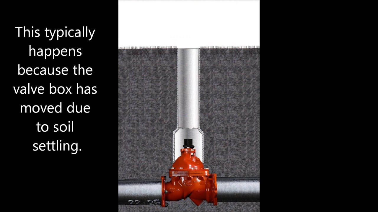 Valve Box Stabalizer | Fire Hydrant Parts & Accessories - YouTube