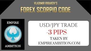 Forex Scorpio Code 9/8/17 Trade Review | -3 pips
