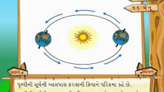 Learn Science | Class 3 | Solar System | Gujarati