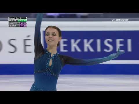 Анна Щербакова, короткая