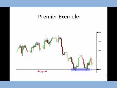 Logiciel pour trader option binaire