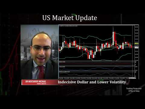Indecisive Dollar and Lower Volatility | 17.04.2019