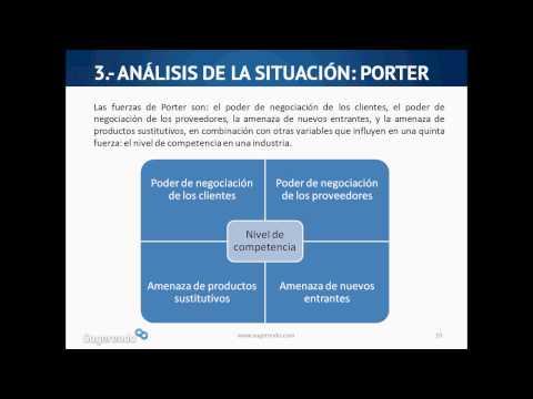 Cómo hacer un plan estratégico paso a paso con una plantilla