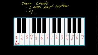 How to play keyboards (part 2) using the number system