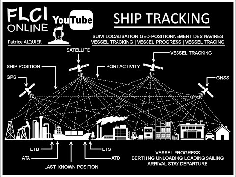 Vessel Tracking Tracing Monitoring | Suivi & Localisation Navires | Cargo Ship Status Location