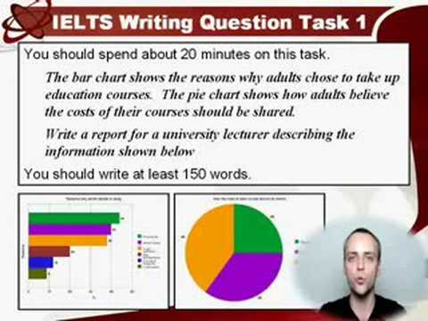 IELTS General Training & Academic Writing Differences Explained