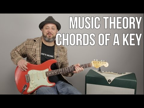 The Most Important Piece of Music Theory – Chords of a Key