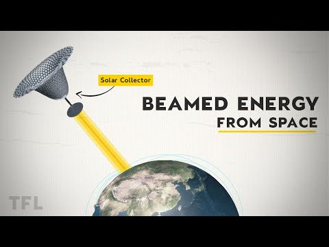 Space Based Solar: Energy Beams from the Sky