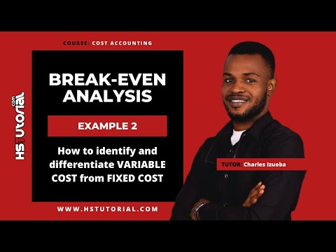 Breakeven  Analysis | CVP