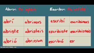conjugating regular er and ir verbs in the preterite avi