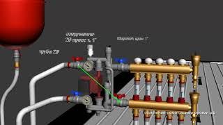 Как работает водяной теплый пол?
