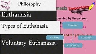 Euthanasia:Types of Euthanasia (Philosophy)