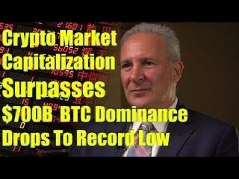 Peter Schiff: Crypto Market Capitalization Surpasses $700B BTC Dominance Drops To Record L