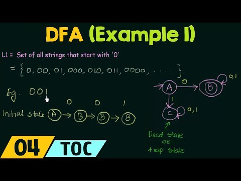 Deterministic Finite Automata (Example -1)