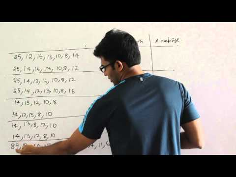 Algorithms lecture 11 -- introduction to heaps