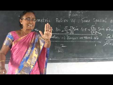 Trick To Remember Trigonometric Values Palm Trick (In English)