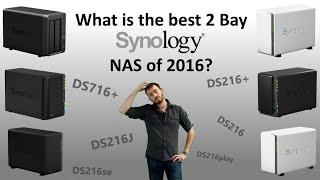 Synology DiskStation NAS DS716+ 2-Bay