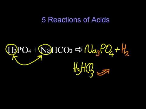 8.2 Outline the characteristic properties of acids and bases in aqueous solution [SL IB Chemistry]