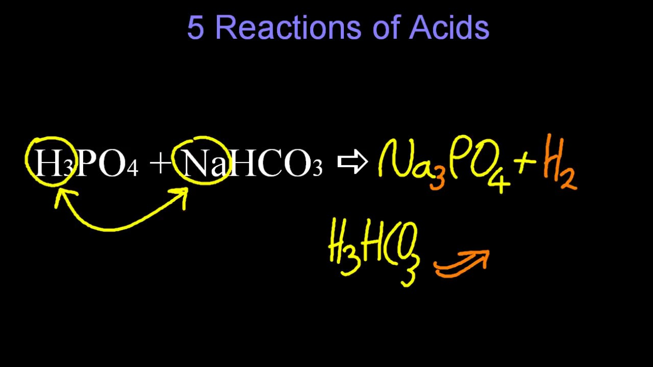 acid and bases ib Ib higher level chemistry revision notes on acids and bases.