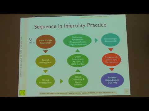 Infertility practices: Evidence based with special emphasis on endoscopy in infertility