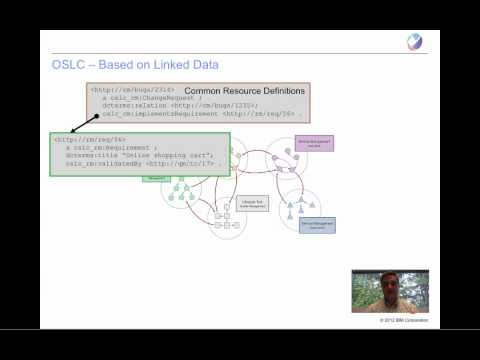 Overview of Linked Data and OSLC