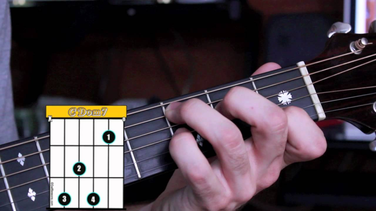 how to play c7 on guitar open position youtube. Black Bedroom Furniture Sets. Home Design Ideas