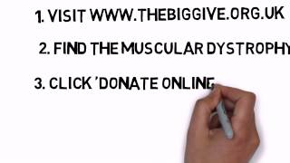 Double your donations with the Big Give