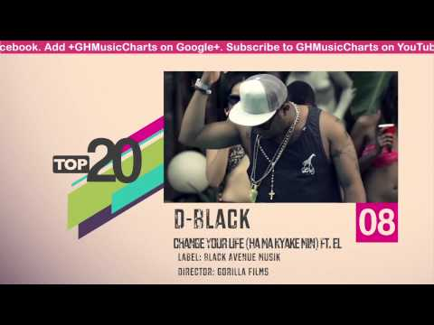 Top 20 Ghana Music Video Countdown - Week #9, 2013.