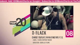 Top 20 Ghana Music Video Countdown - Week #9, 2013.