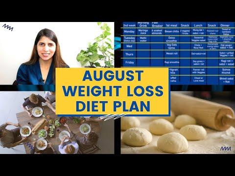 2 Weeks August Weight Loss diet Plan | Meal Plan Intermittent Fasting Challenge | High Protein Diet