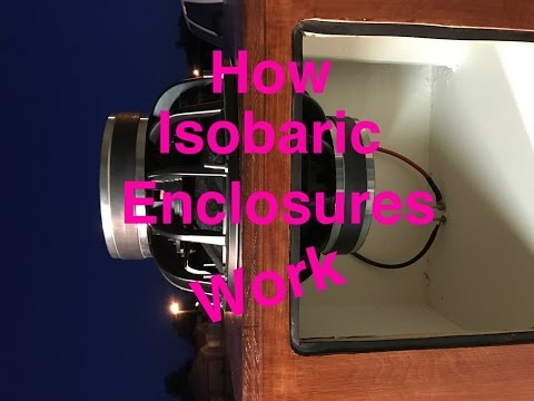 How Isobaric Enclosures Work Clamshell Design Youtube