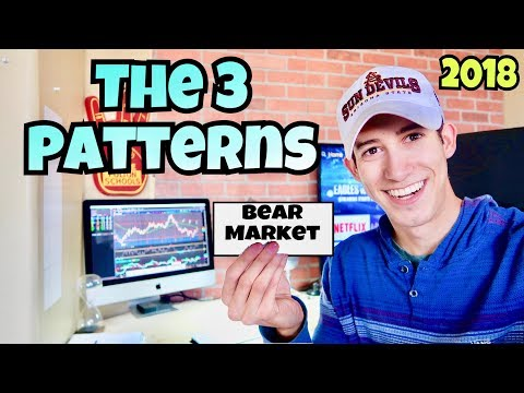 The 3 Patterns You MUST Know In A BEAR MARKET | Investing 101