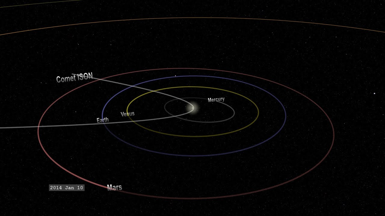 NASA | Comet ISON's Path Through the Solar System - YouTube