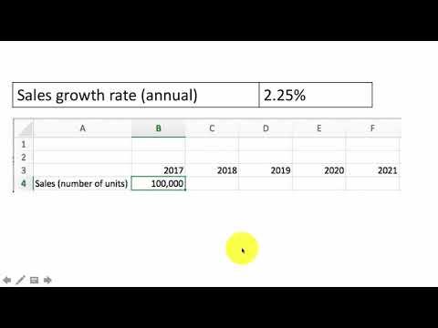 13 case study profit forecasting a