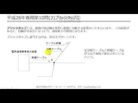 【工担・総合種】平成26年春_技術_10-2(ブリッジタップ)