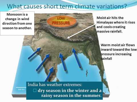 Module 5D Weather and Climate