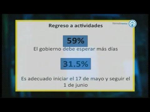63% de los mexicanos creen que el gobierno no muestra realidad sobre COVID-19: GCE