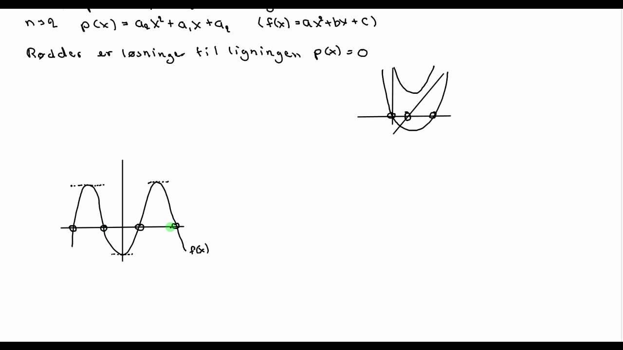 Antallet af rødder i polynomier