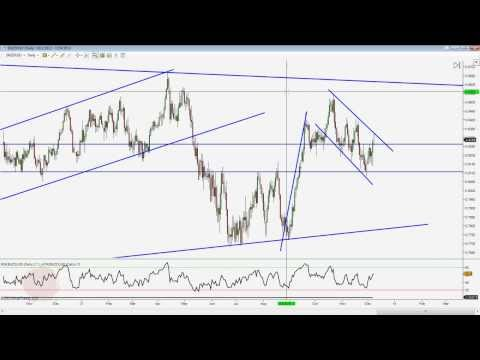 Forex Trading: Free Trading Ideas