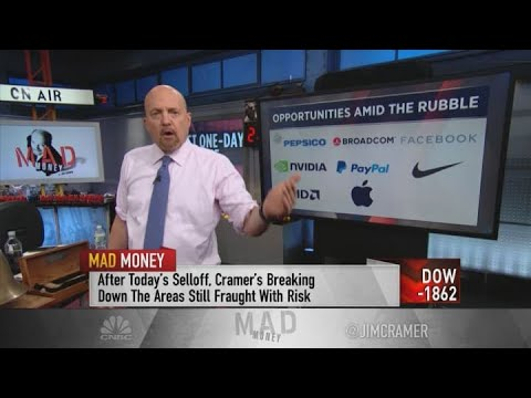 Jim Cramer advises what stocks to buy after the worst market sell-off since March