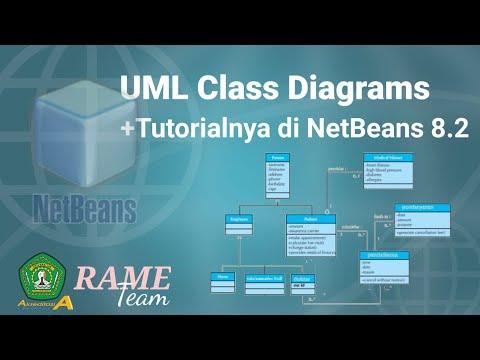 Belajar UML Class Diagrams Dan Tutorialnya Di NetBeans IDE ...